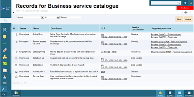 Business service catalogue
