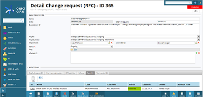 Detail of Change request (RFC)